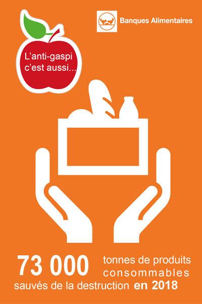 Illustration pour l'événement 16 octobre : la BA engagée contre le gaspillage alimentaire